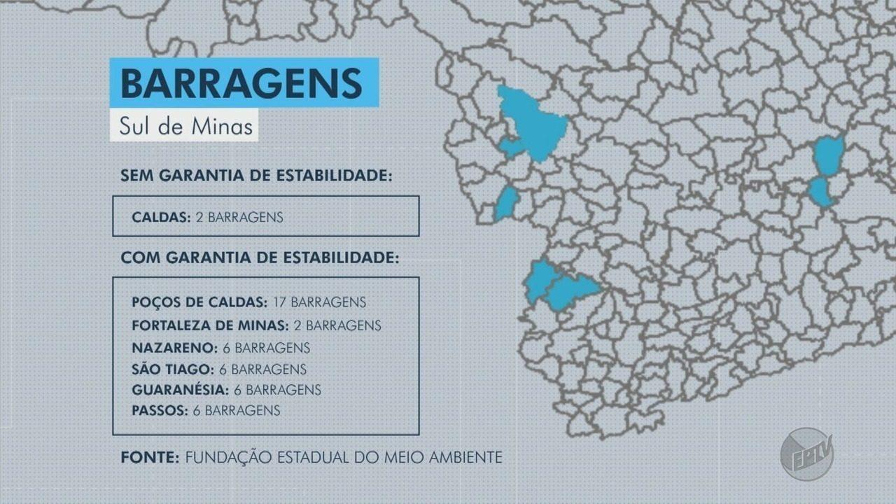 BarragensCaldas